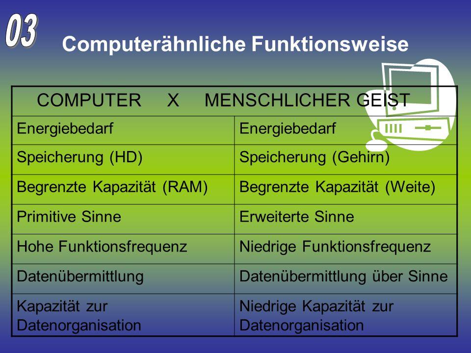 Computerähnliche Funktionsweise