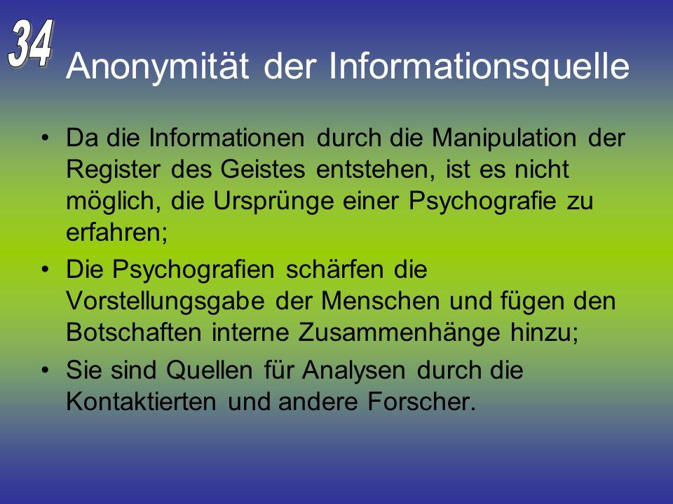 Anonymität der Informationsquelle