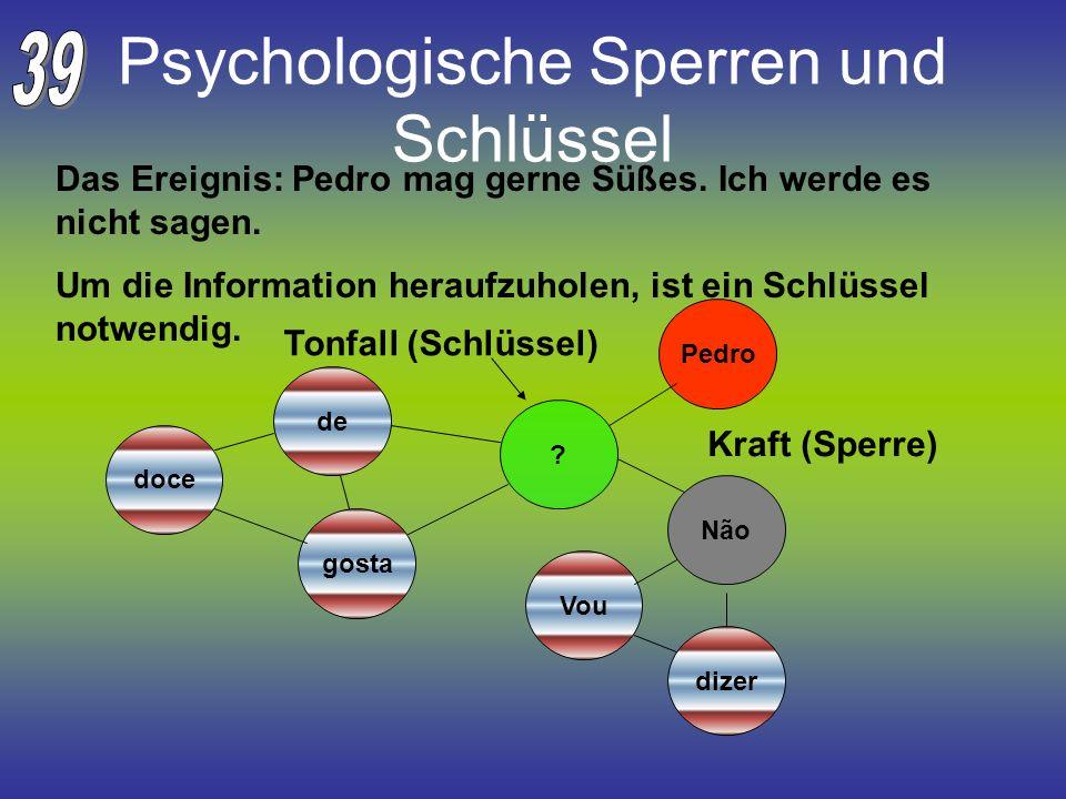 Psychologische Sperren und Schlüssel