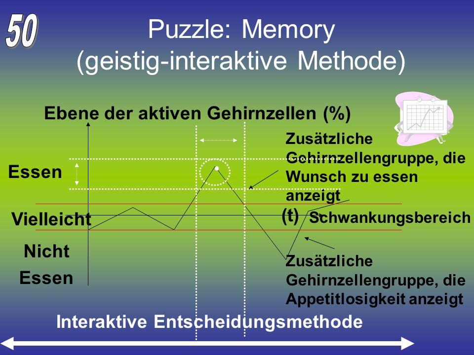 Puzzle: Memory (geistig-interaktive Methode)