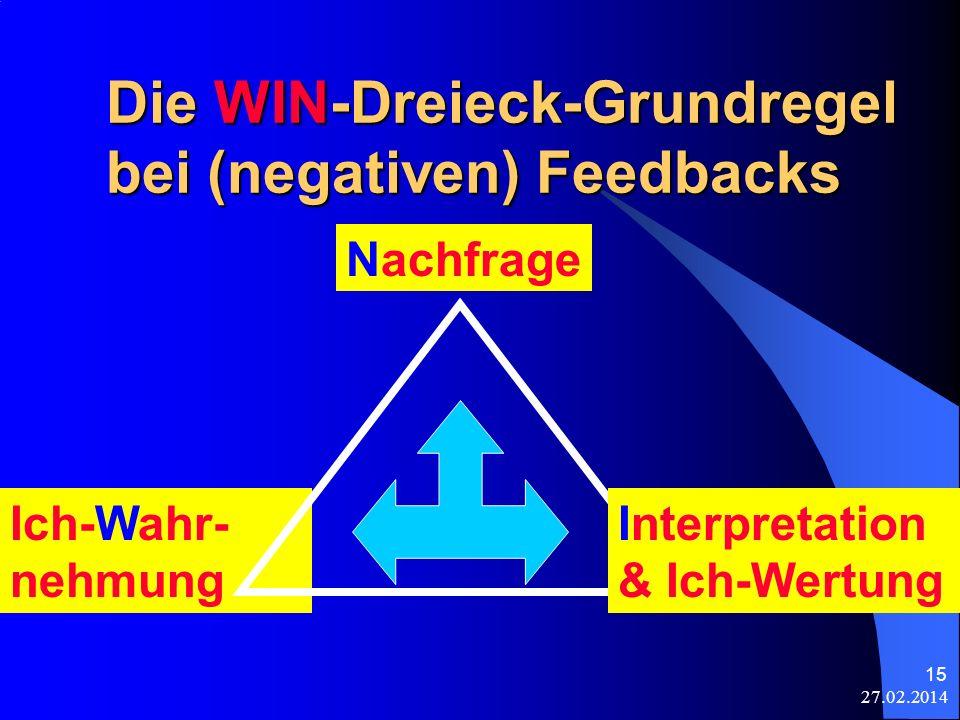Die WIN-Dreieck-Grundregel bei (negativen) Feedbacks