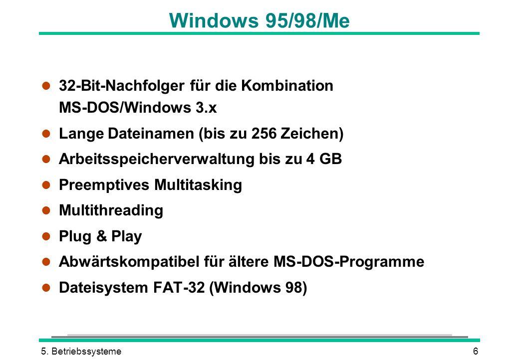 Windows 95/98/Me 32-Bit-Nachfolger für die Kombination MS-DOS/Windows 3.x. Lange Dateinamen (bis zu 256 Zeichen)