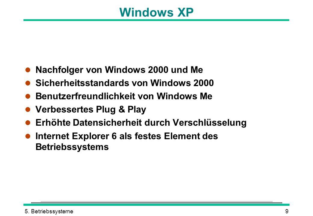 Windows XP Nachfolger von Windows 2000 und Me