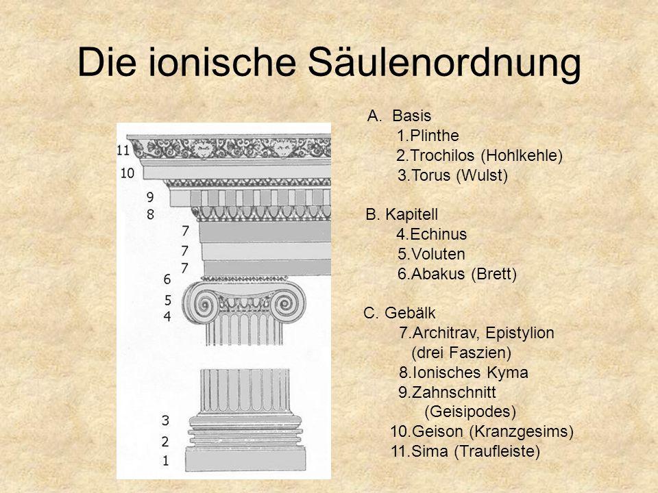 Die ionische Säulenordnung