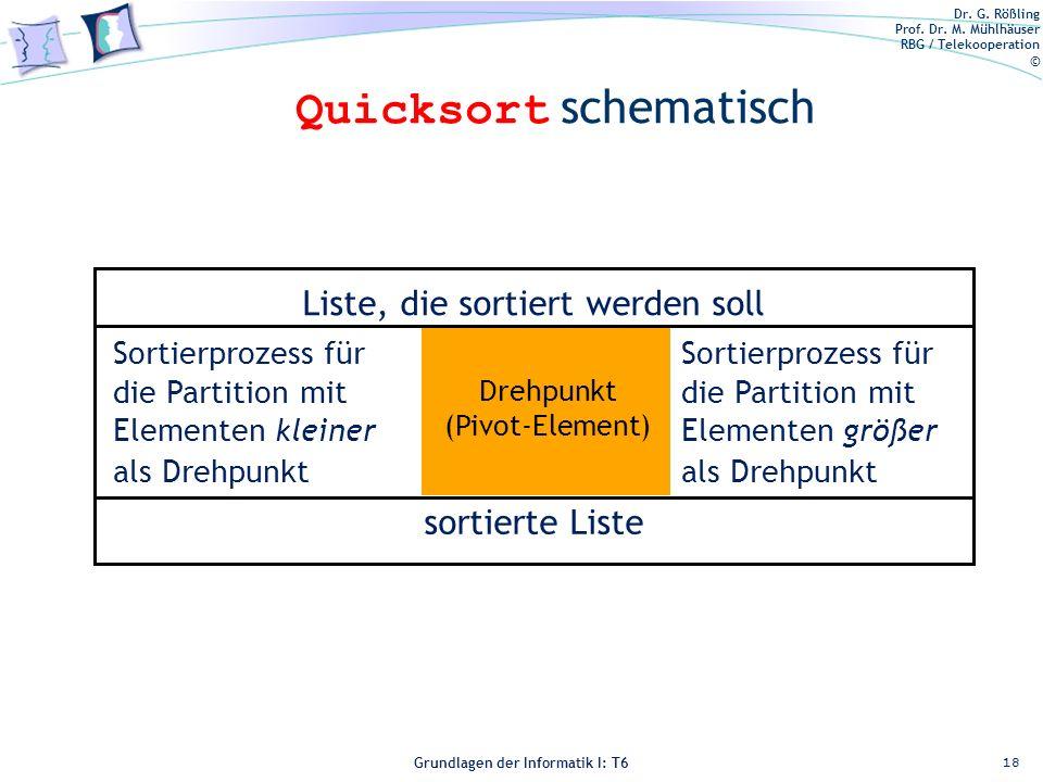 Quicksort schematisch