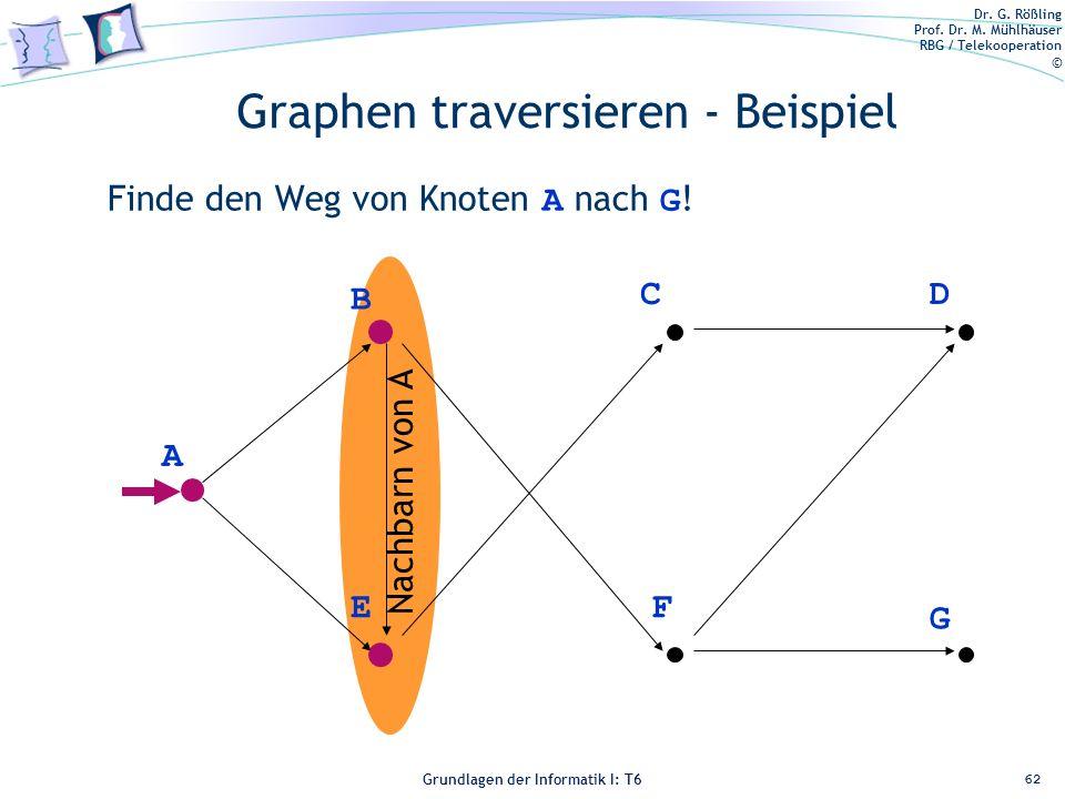 Graphen traversieren - Beispiel