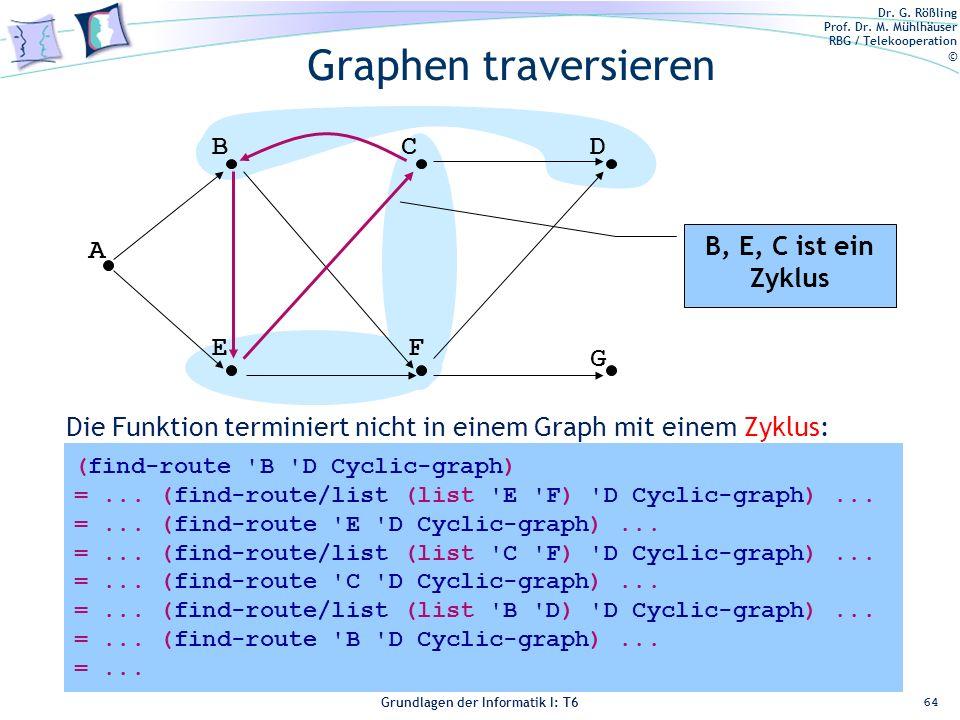 Graphen traversieren B C D A B, E, C ist ein Zyklus E F G