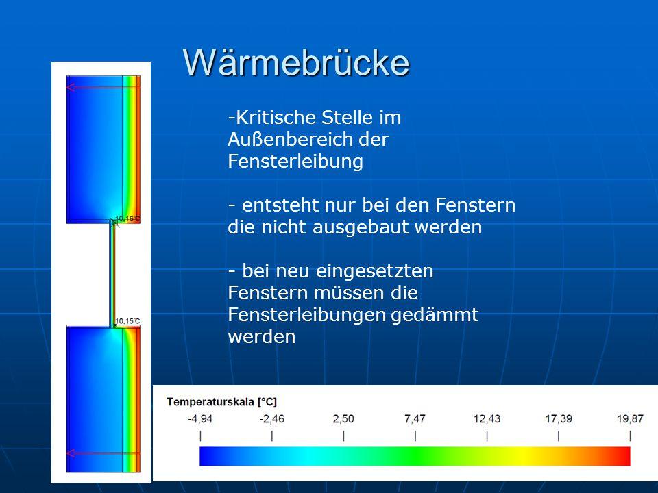 Wärmebrücke Kritische Stelle im Außenbereich der Fensterleibung