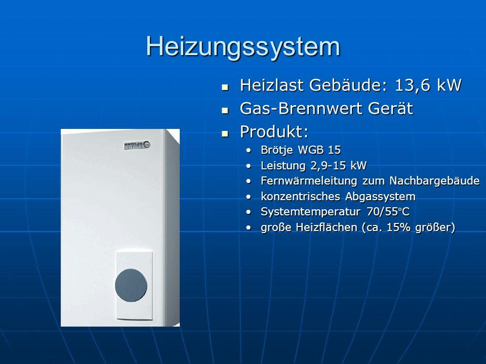 Heizungssystem Heizlast Gebäude: 13,6 kW Gas-Brennwert Gerät Produkt: