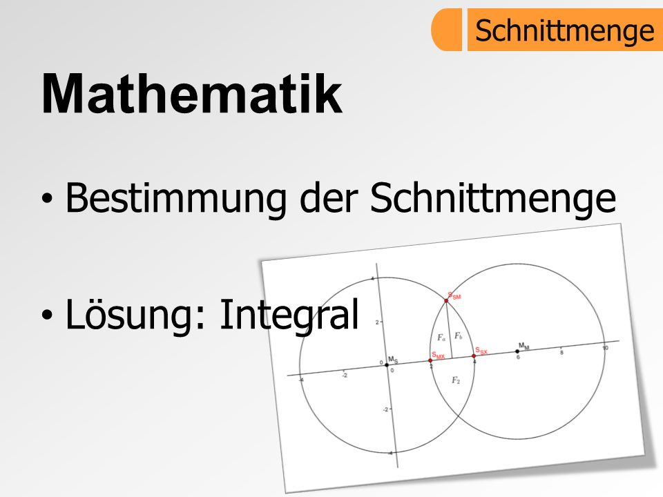 Schnittmenge Mathematik Bestimmung der Schnittmenge Lösung: Integral