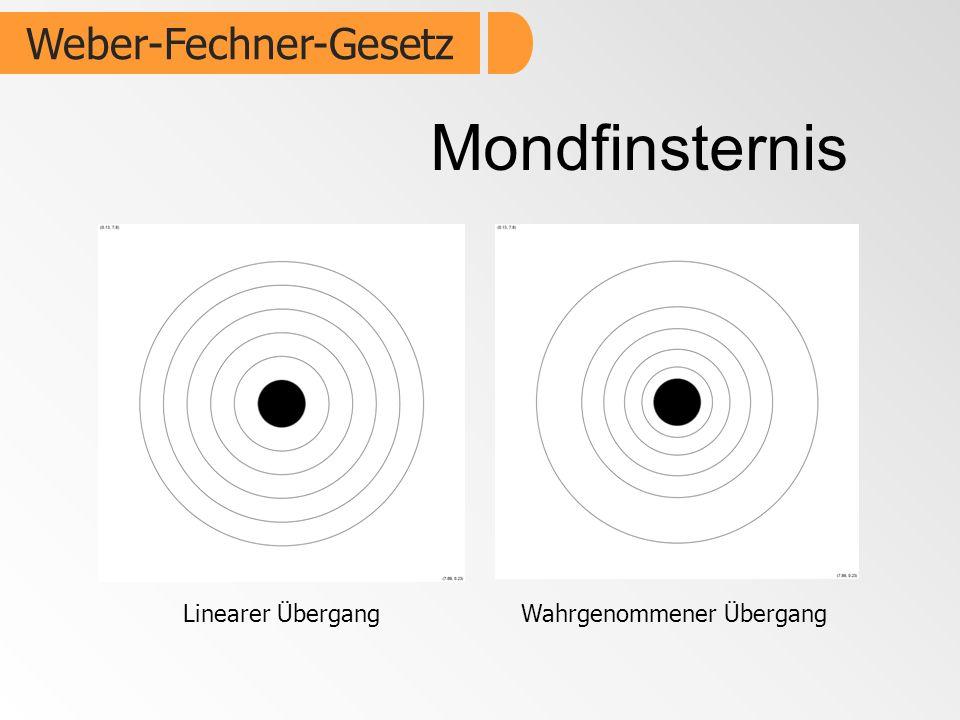 Mondfinsternis Weber-Fechner-Gesetz Linearer Übergang