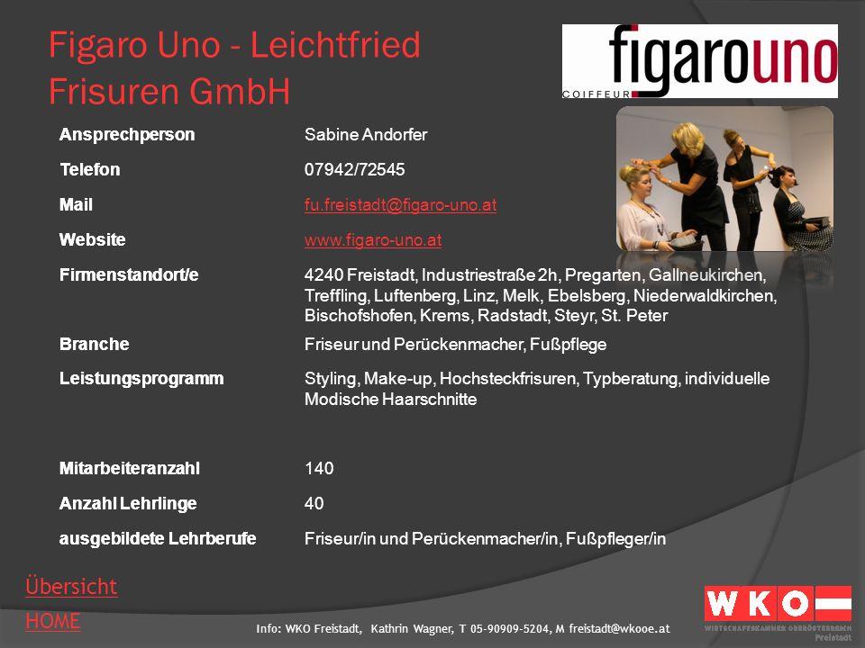 Figaro Uno - Leichtfried Frisuren GmbH