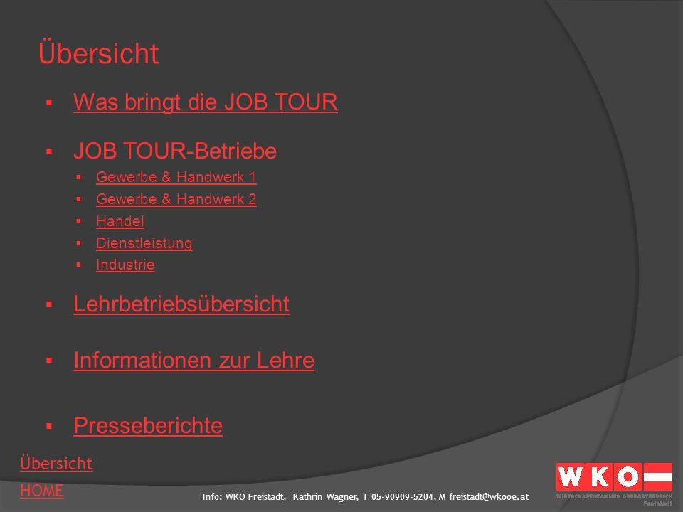 Übersicht Was bringt die JOB TOUR JOB TOUR-Betriebe