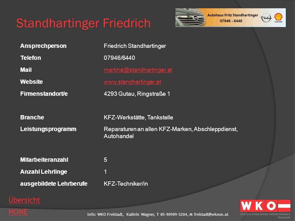 Standhartinger Friedrich