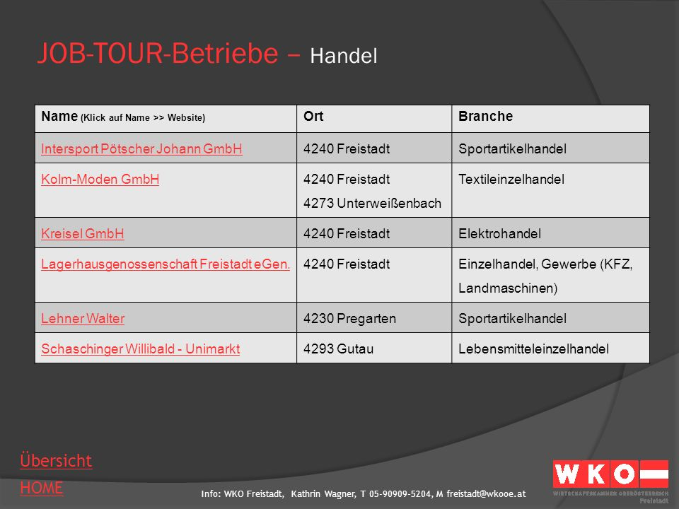 JOB-TOUR-Betriebe – Handel