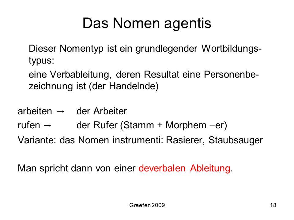Das Nomen agentis Dieser Nomentyp ist ein grundlegender Wortbildungs-typus: