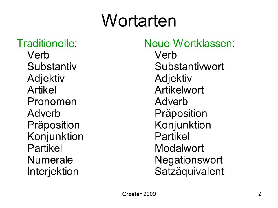 Wortarten Traditionelle: Verb Substantiv Adjektiv Artikel Pronomen Adverb Präposition Konjunktion Partikel Numerale Interjektion.
