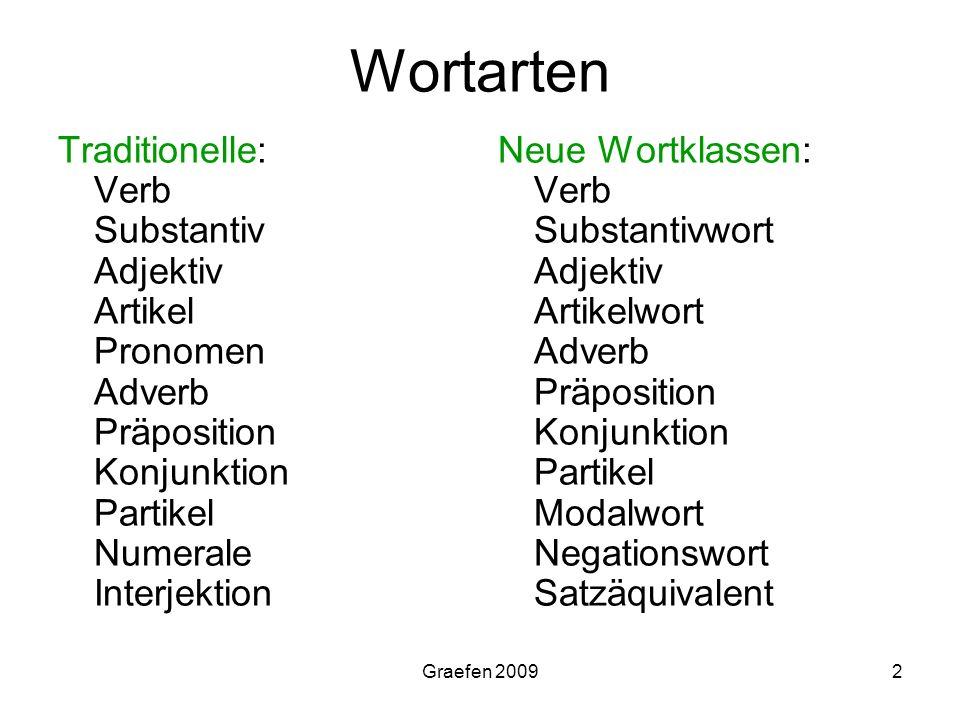 WortartenTraditionelle: Verb Substantiv Adjektiv Artikel Pronomen Adverb Präposition Konjunktion Partikel Numerale Interjektion.