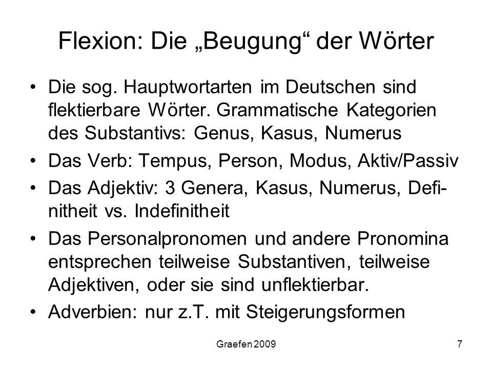 """Flexion: Die """"Beugung der Wörter"""