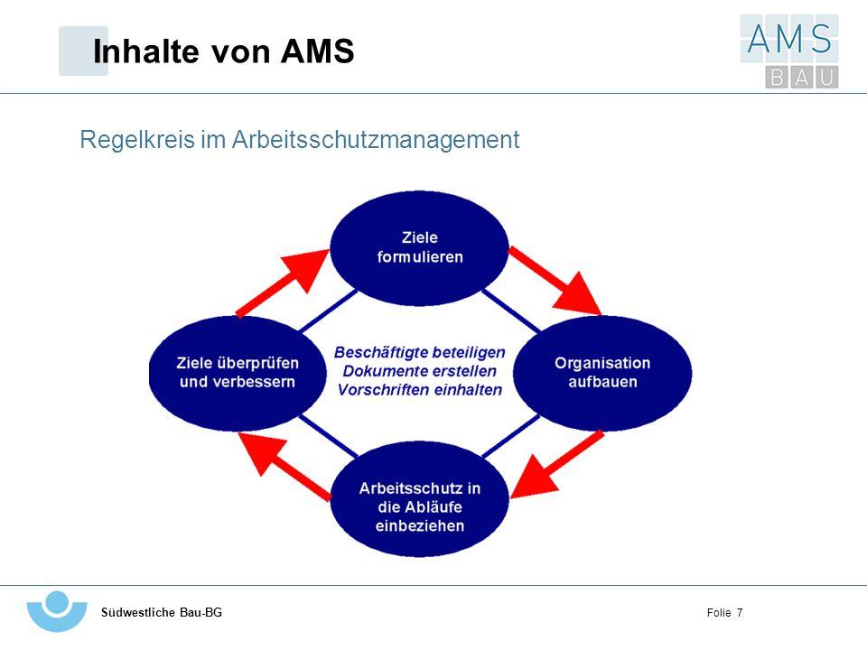 Inhalte von AMS Regelkreis im Arbeitsschutzmanagement