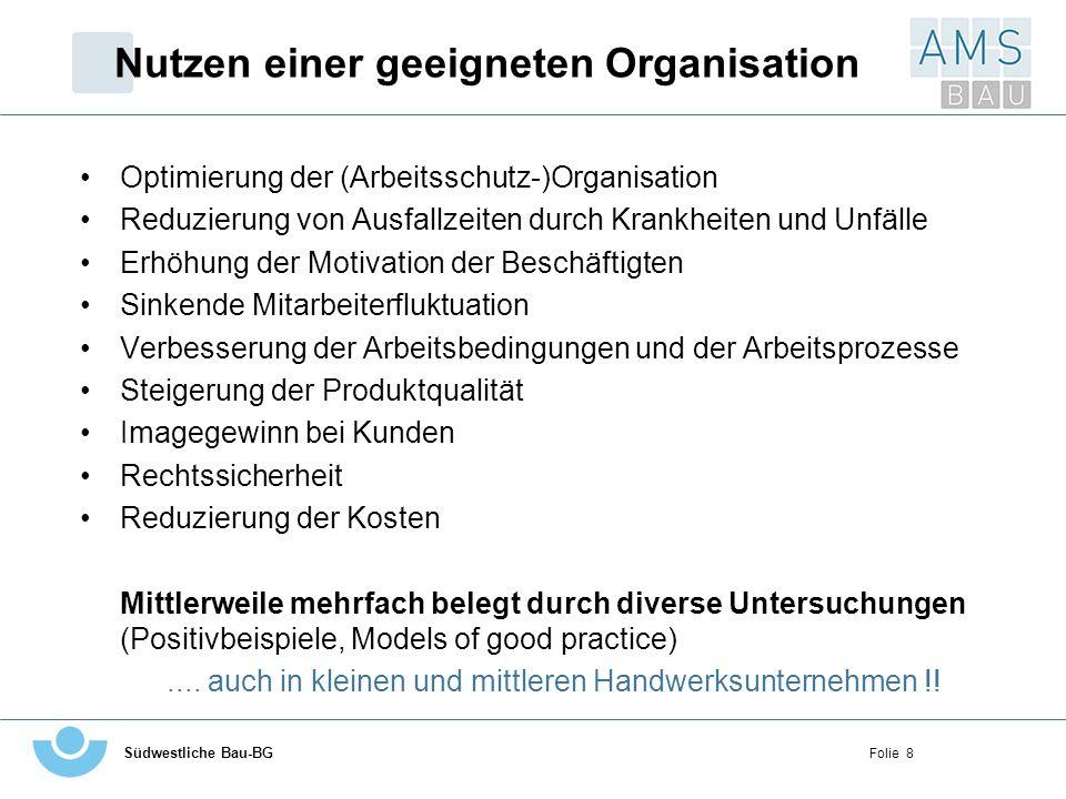 Nutzen einer geeigneten Organisation