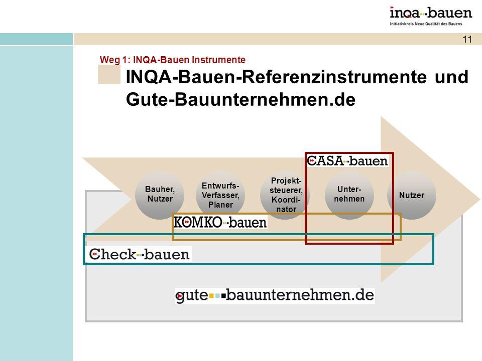 INQA-Bauen-Referenzinstrumente und Gute-Bauunternehmen.de