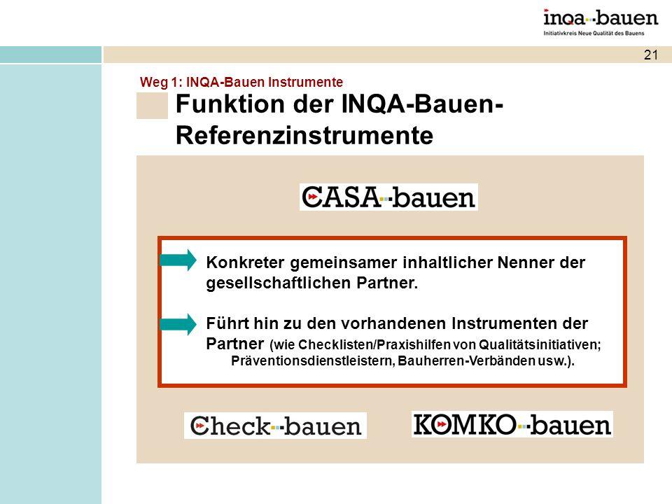 Funktion der INQA-Bauen- Referenzinstrumente