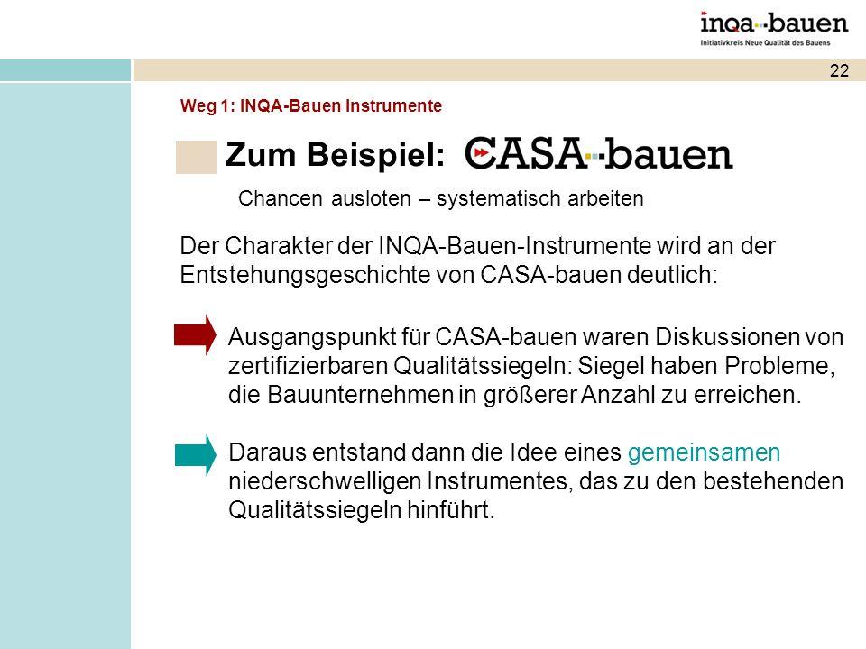 22 Weg 1: INQA-Bauen Instrumente. Zum Beispiel: Chancen ausloten – systematisch arbeiten.