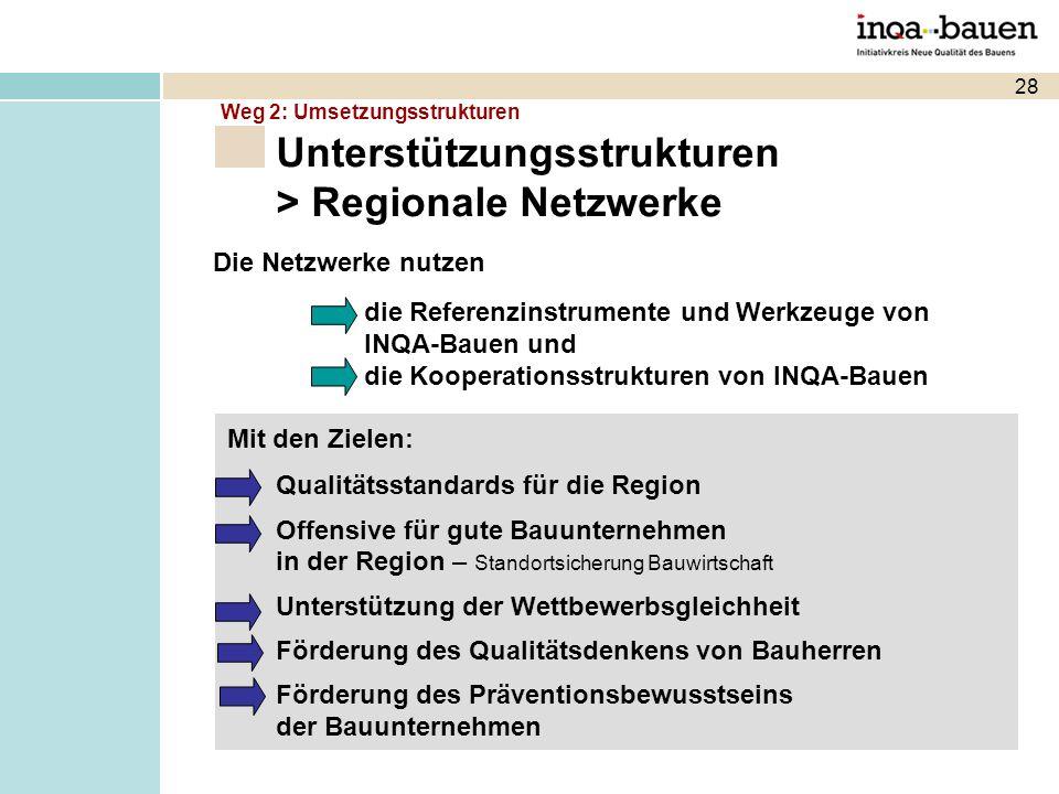 Unterstützungsstrukturen > Regionale Netzwerke