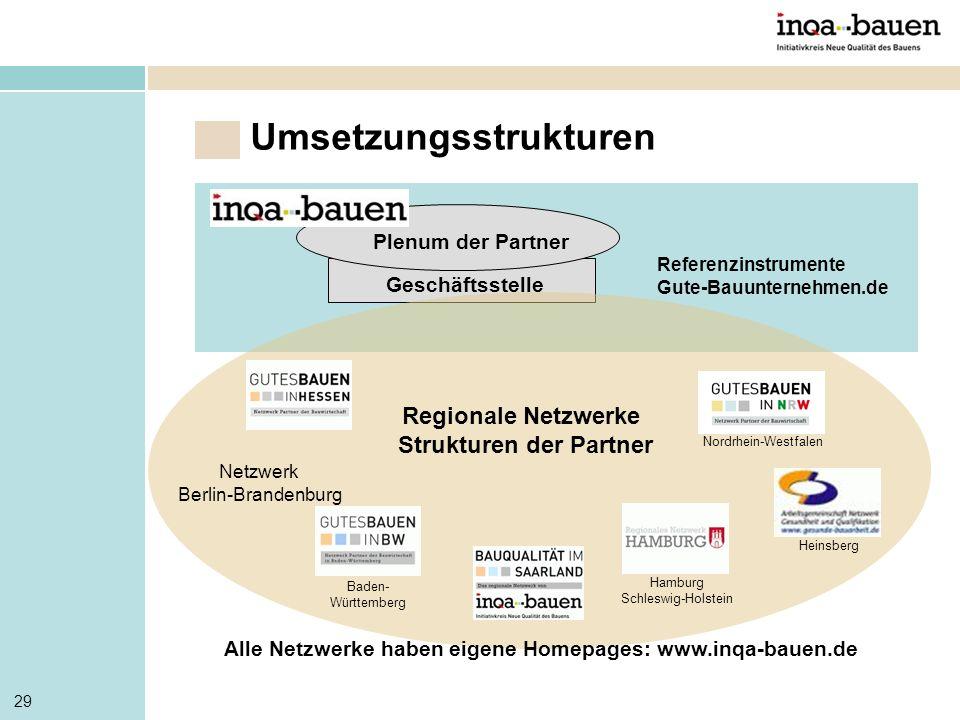 Regionale Netzwerke Strukturen der Partner
