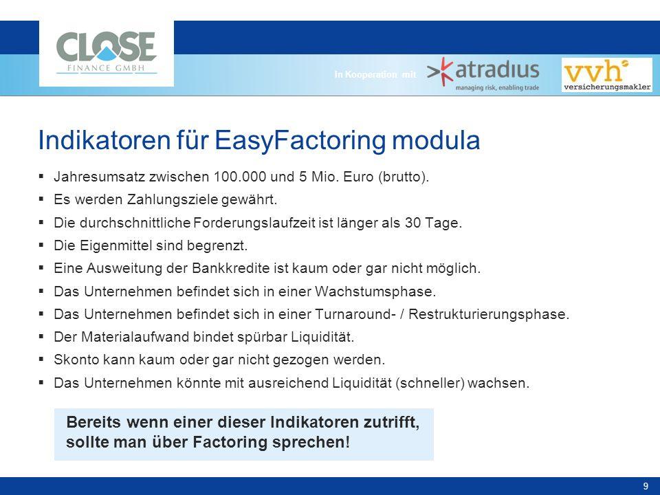 Indikatoren für EasyFactoring modula