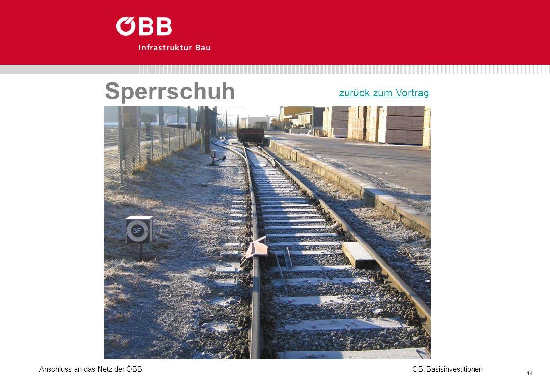Sperrschuh zurück zum Vortrag Anschluss an das Netz der ÖBB