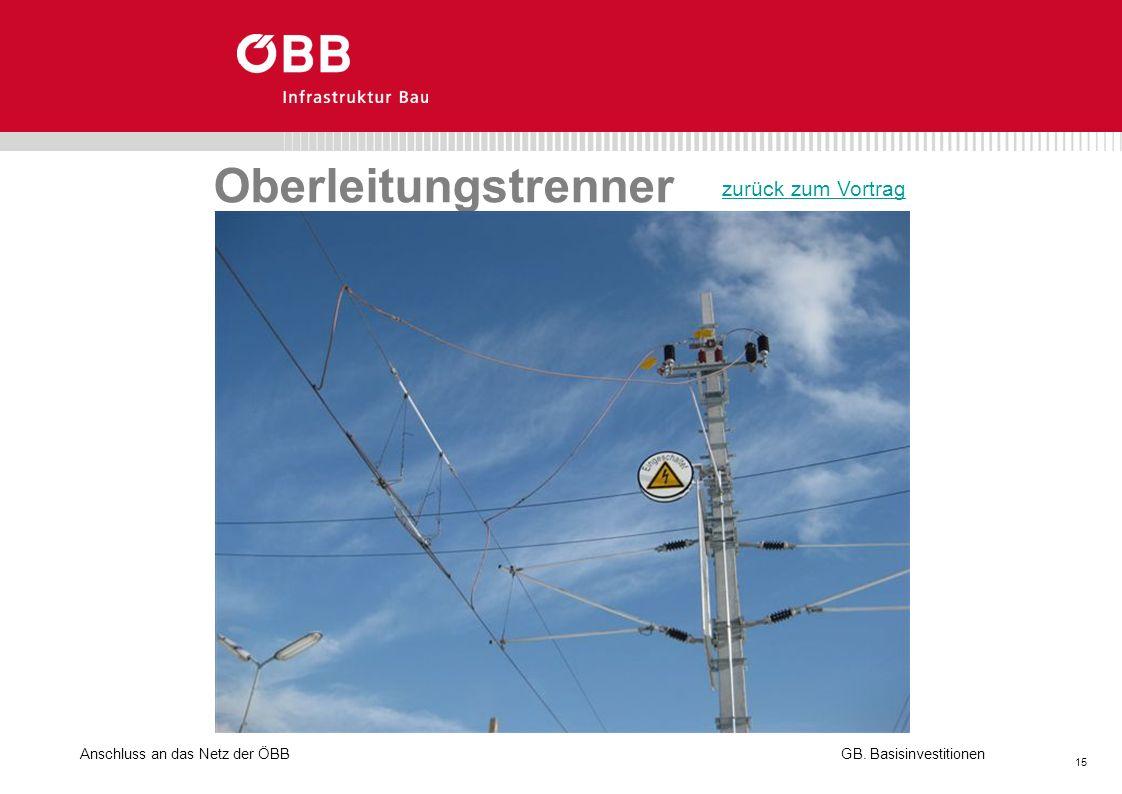 Oberleitungstrenner zurück zum Vortrag Anschluss an das Netz der ÖBB