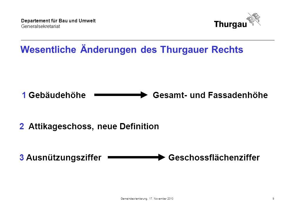 Wesentliche Änderungen des Thurgauer Rechts
