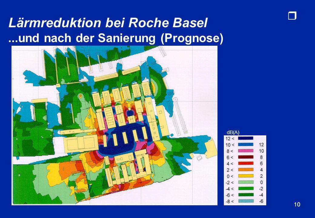 Lärmreduktion bei Roche Basel ...und nach der Sanierung (Prognose)