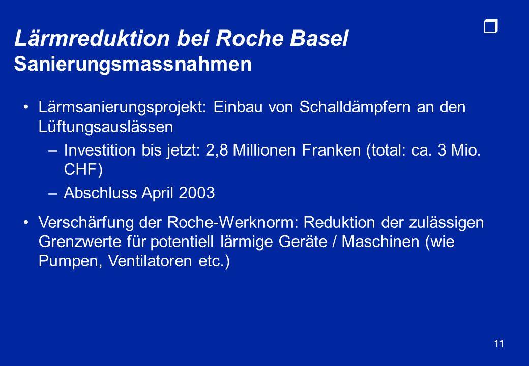 Lärmreduktion bei Roche Basel Sanierungsmassnahmen