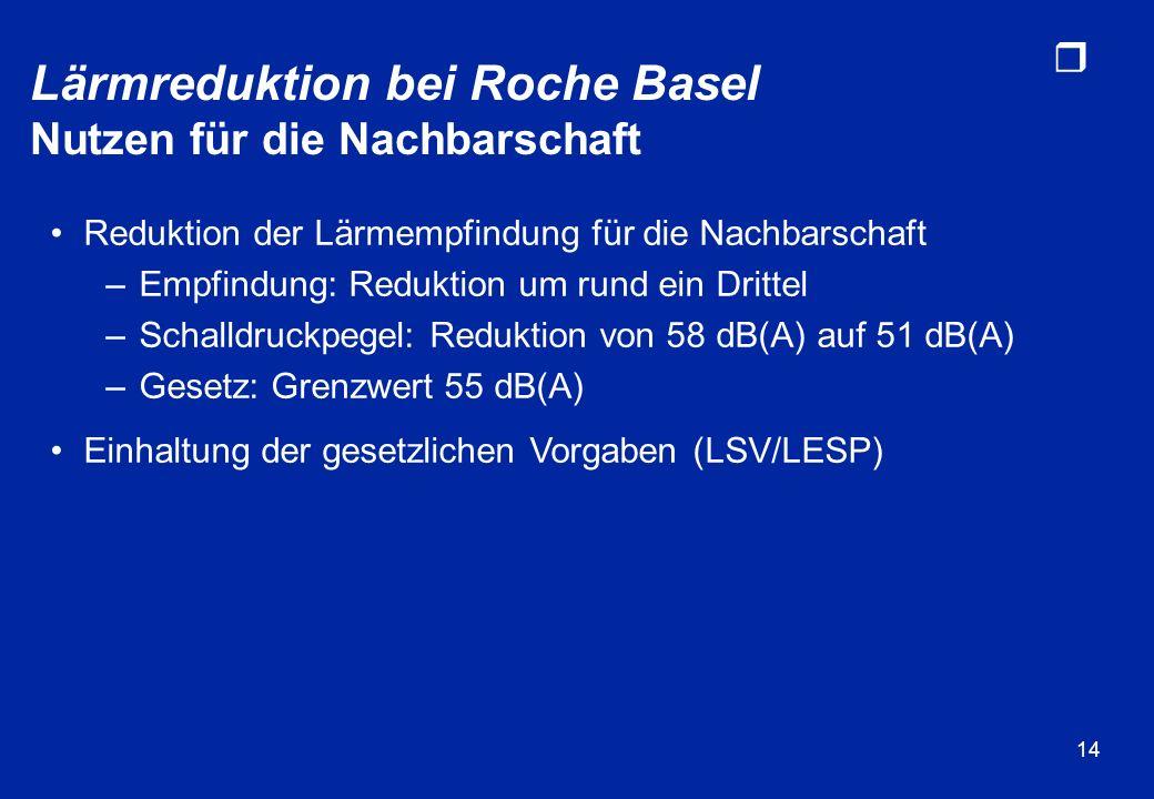 Lärmreduktion bei Roche Basel Nutzen für die Nachbarschaft