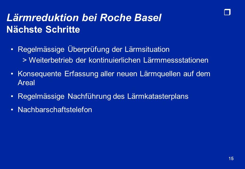 Lärmreduktion bei Roche Basel Nächste Schritte