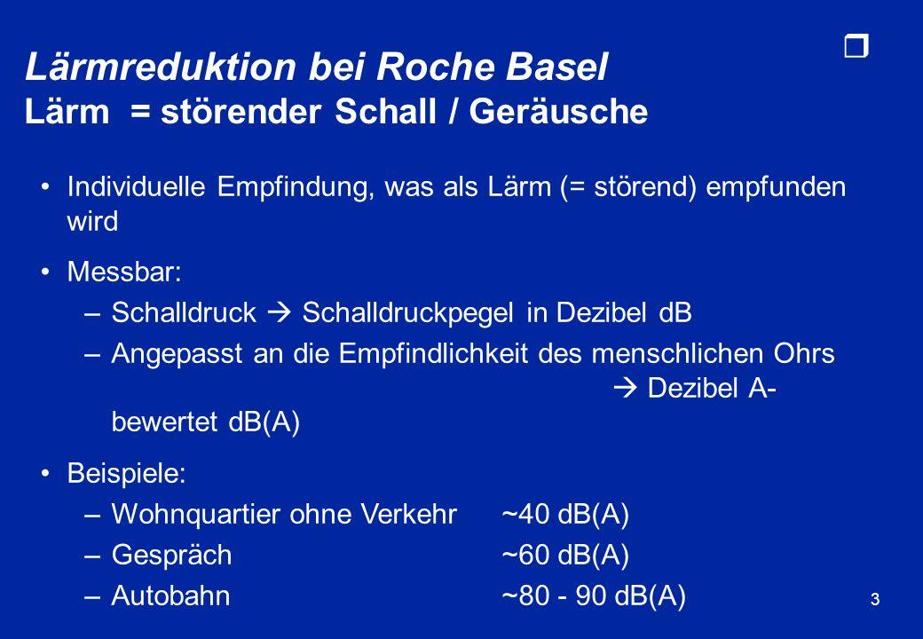 Lärmreduktion bei Roche Basel Lärm = störender Schall / Geräusche