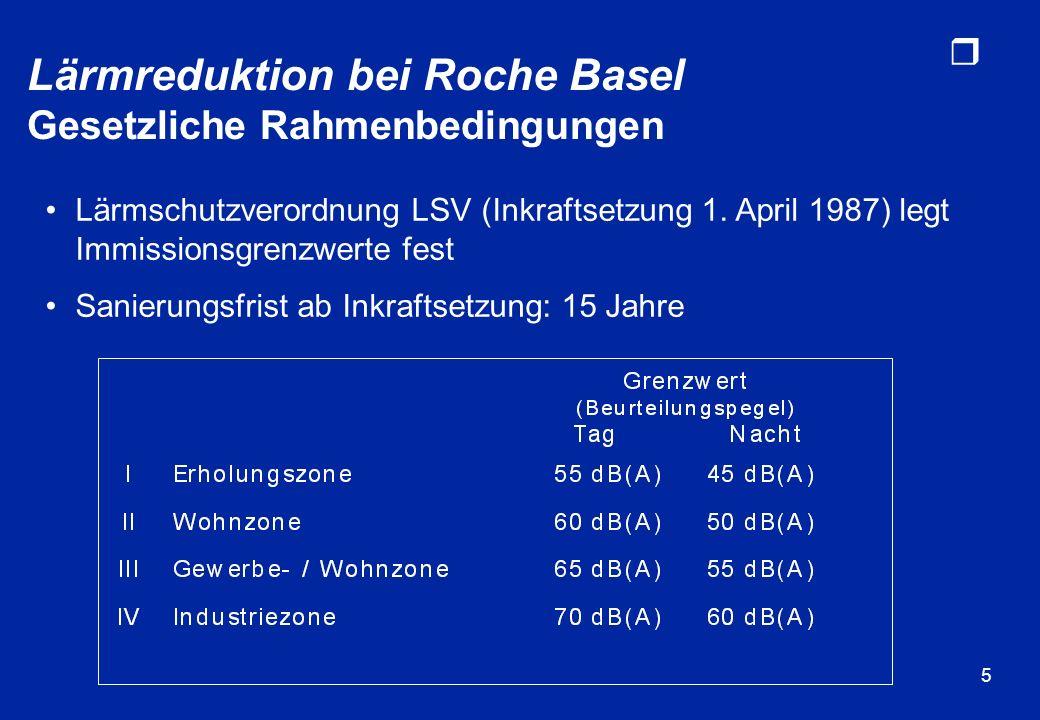 Lärmreduktion bei Roche Basel Gesetzliche Rahmenbedingungen