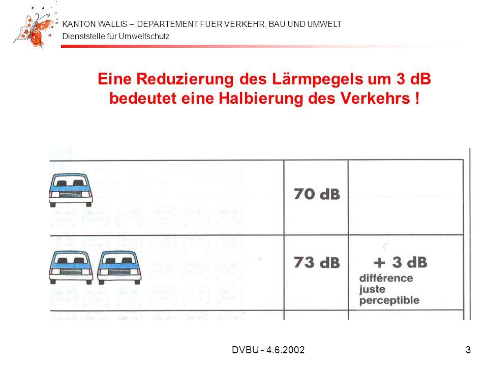 Eine Reduzierung des Lärmpegels um 3 dB bedeutet eine Halbierung des Verkehrs !