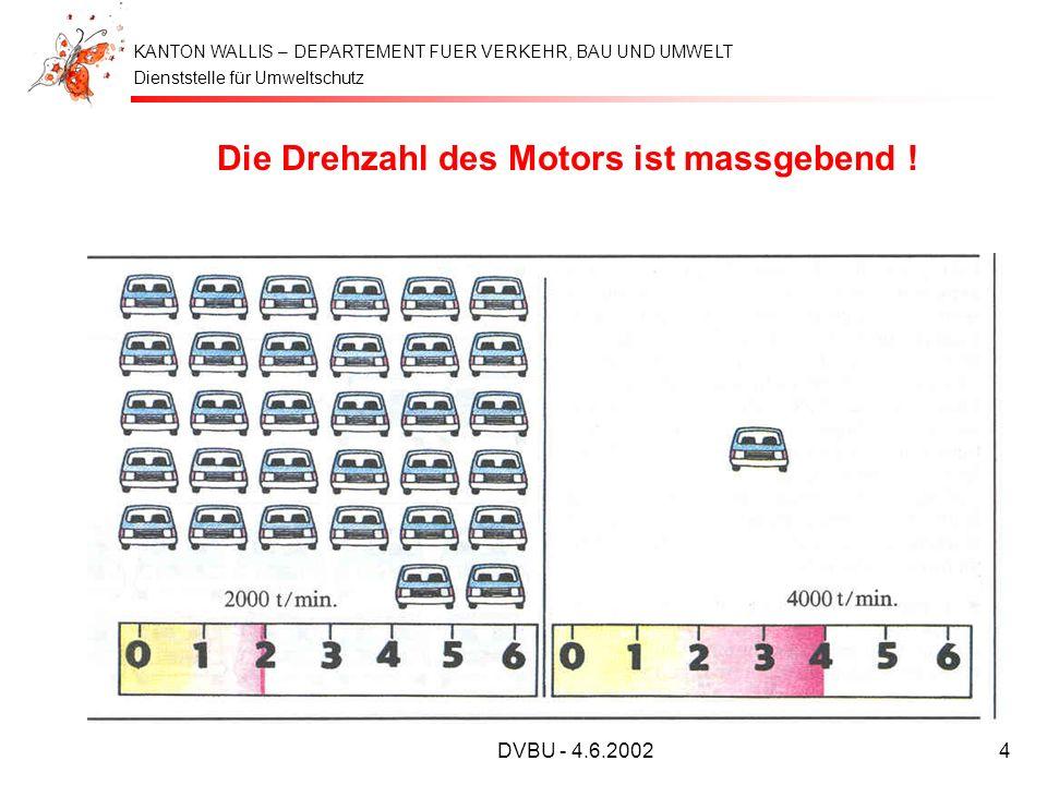 Die Drehzahl des Motors ist massgebend !