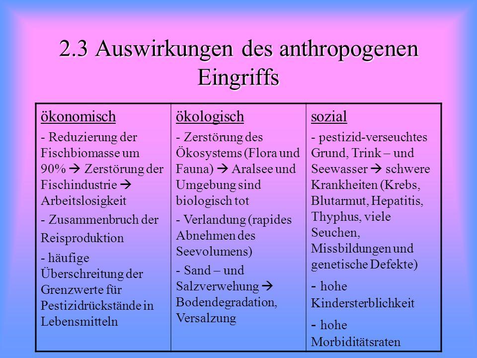 2.3 Auswirkungen des anthropogenen Eingriffs
