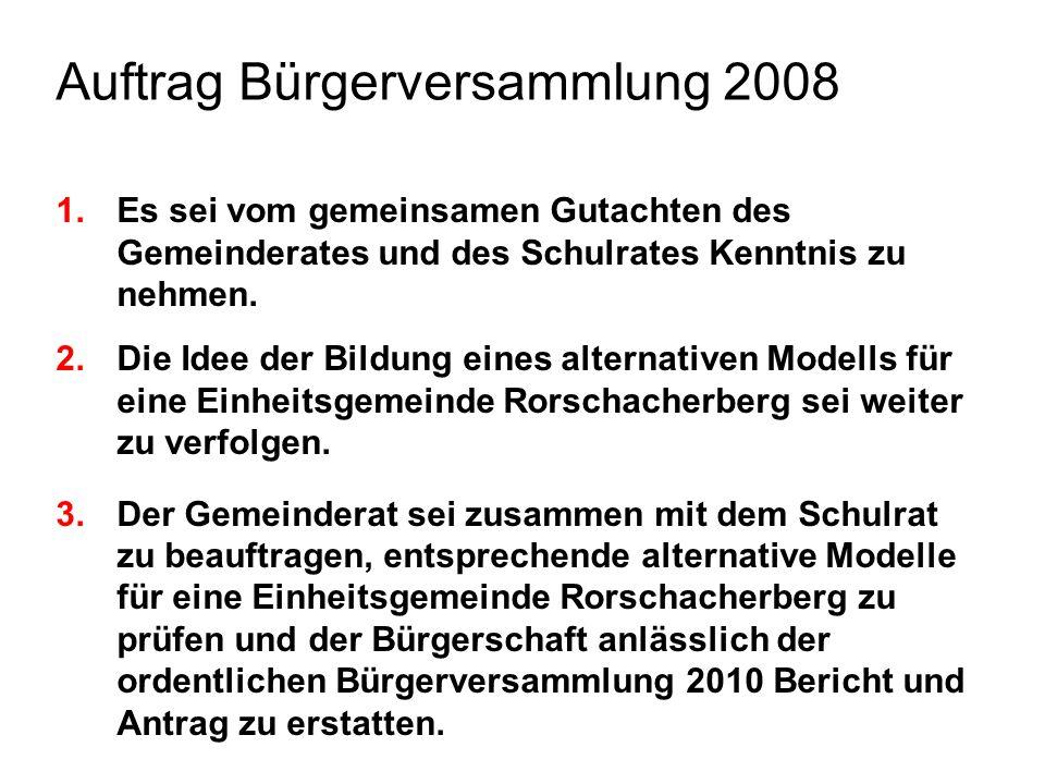 Auftrag Bürgerversammlung 2008