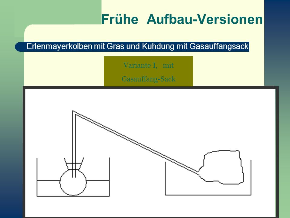 Frühe Aufbau-Versionen