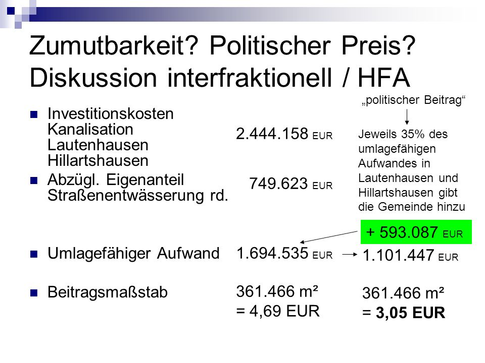 Zumutbarkeit Politischer Preis Diskussion interfraktionell / HFA