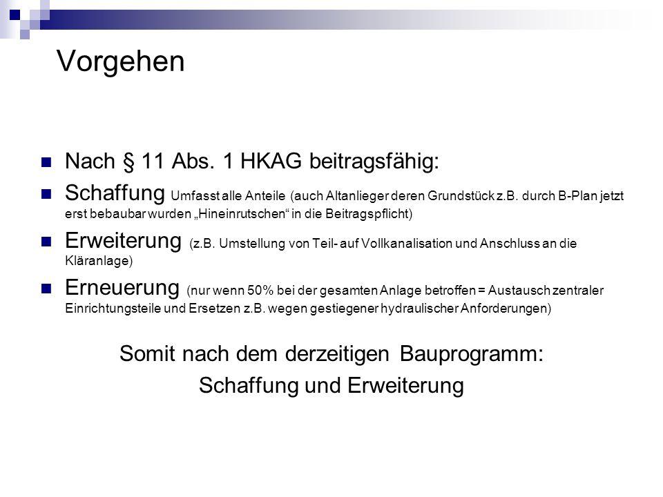 Vorgehen Nach § 11 Abs. 1 HKAG beitragsfähig: