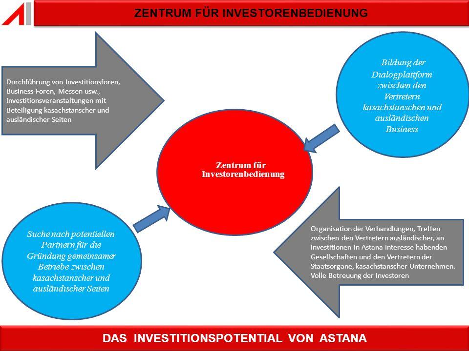 ZENTRUM FÜR INVESTORENBEDIENUNG DAS INVESTITIONSPOTENTIAL VON ASTANA