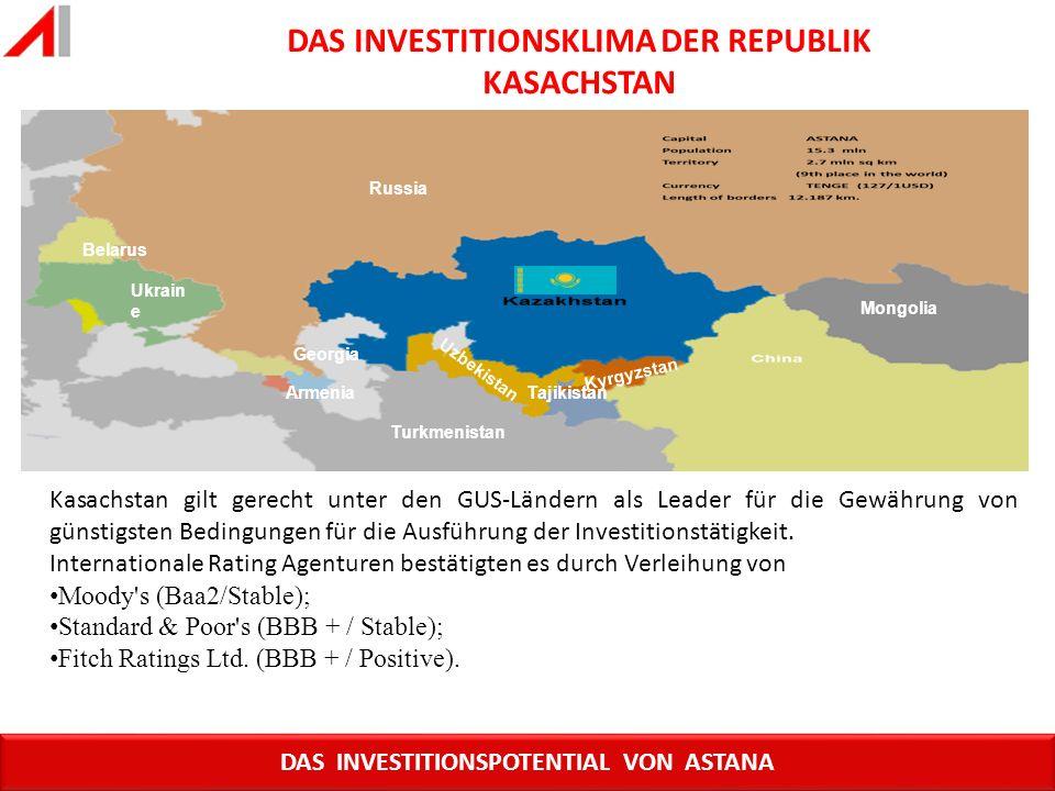 DAS INVESTITIONSKLIMA DER REPUBLIK KASACHSTAN