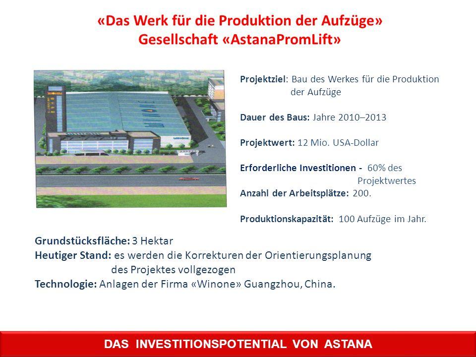 «Das Werk für die Produktion der Aufzüge»